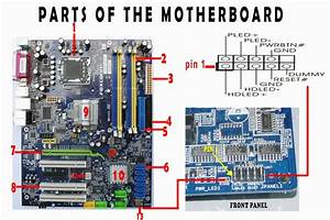 Sir Sherwin U0026 39 S Computer Tutorial  Parts Of A Motherboard