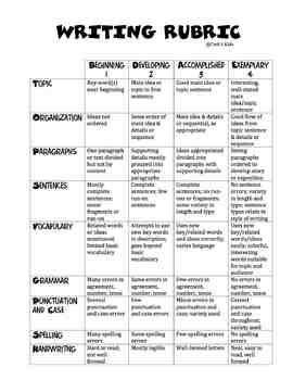 writing rubric  student response sheet  images
