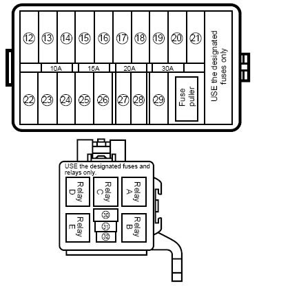Suzuki Liana Wiring Diagram by Suzuki Liana предохранители