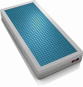 Technogel Matratze Preis : betten altbauer hier lieg ich richtig matratzen unterfederung technogel bettsysteme ~ Eleganceandgraceweddings.com Haus und Dekorationen