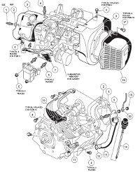 Club Car Gas Diagrams Part Cartaholics