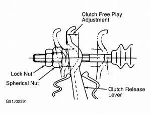 Clutch Adjustment  How To Adjust Clutch On A 1996 Subaru