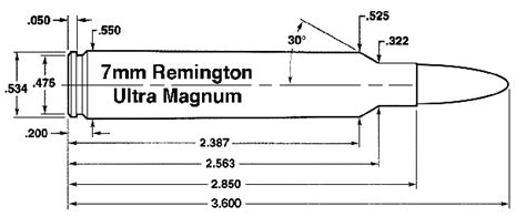 Reloading Data 7mm Remington Ultra Magnum (barnes