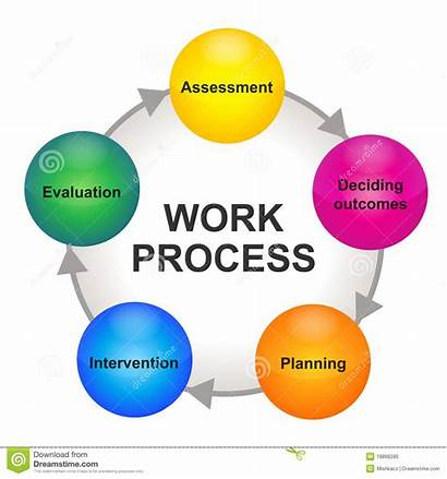 Process Cycle Clipart Intervention Planning Evaluation Scheme