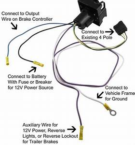 Trailer Wiring Diagram Etrailer