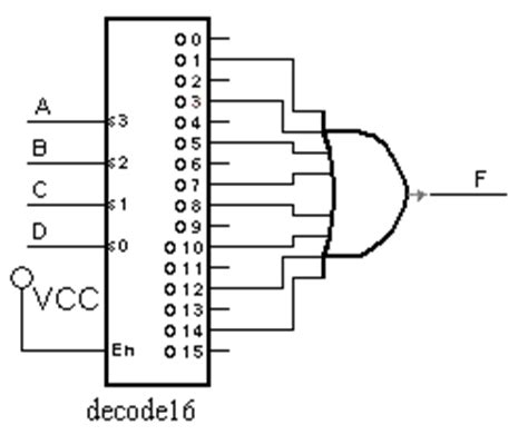4 To 16 Decoder Logic Diagram by Cse 370 Assignment 4 Solutions