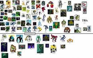 Ben 10 Aliens Names Related Keywords - Ben 10 Aliens Names ...