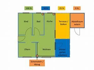 Wohnfläche Berechnen Formel : wie wird die wohnfl che richtig ermittelt k im software f r immobilienbewertung ~ Eleganceandgraceweddings.com Haus und Dekorationen