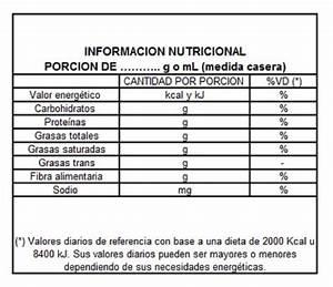La tabla de información nutricional Blog EntrenaYa