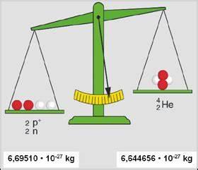 Energie Berechnen Physik : physik ~ Themetempest.com Abrechnung