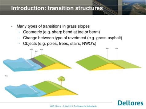 grass covered transition structures slopes flood defences primary steeg deltares types transitions