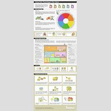 Psychology  Using Color Psychology In Your Home