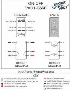 Double Pole Rocker Switch