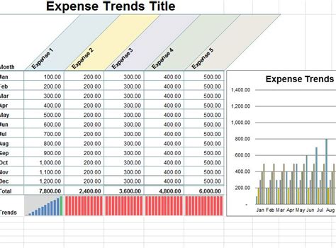 how to keep track of business expenses spreadsheet