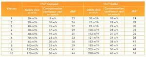 ventilation par insufflation conseils thermiques With porte d entrée pvc avec aeration salle de bain vmc
