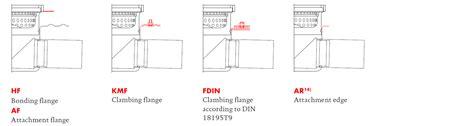 what is a floor technician duties industrial floor drain h w hk w