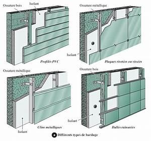 comment ca marche lisolation des murs par lexterieur With type de bardage bois exterieur