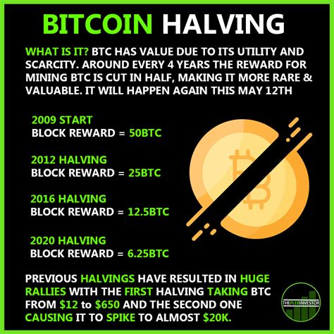 Once they're all mined, which should occur in around 2140, no new bitcoins will enter circulation. Bitcoin Halving - Candlr