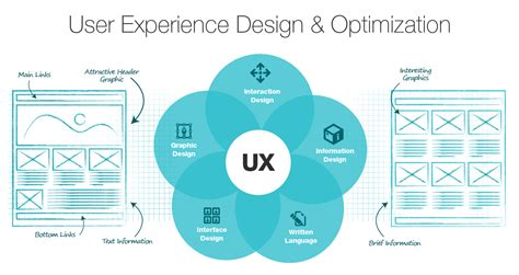 user experience design user experience is now a ranking factor in googlersi concepts
