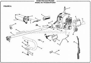 Ryobi Tp26 Parts List And Diagram   Ereplacementparts Com