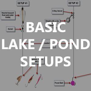 float fishing setup bc fishing journal