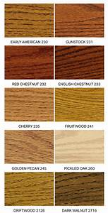 Stain Colors - Custom wooden furniture