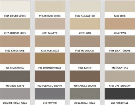 Polyblend Sanded Ceramic Tile Caulk New Taupe by Pro Grout Paint Pro Grout Paint Rachael Edwards