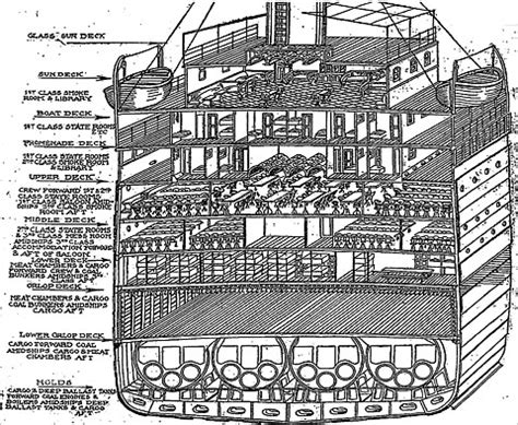 titanic deck plans discovery channel the untold about the sinking of the titanic