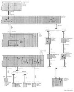 2002 Saturn Sl2 Fuse Box Diagram