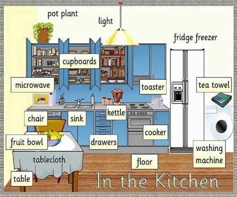 Kitchen Vocabulary by Kitchen Vocabulary In Basic Words