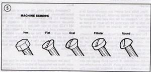 Honda Parts Manuals Terminology
