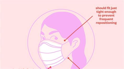 How to Wear a Face Mask Correctly: Common Mistakes to