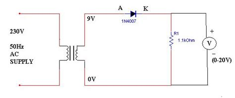 electronic devices  circuits lab  wave rectifier
