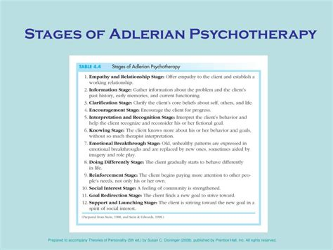 personality theories ppt theories of personality power point presentation by