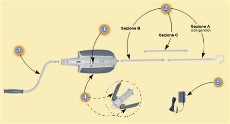 manovella motorizzata cobra pannelli termoisolanti