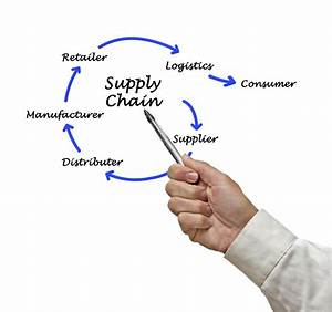 4 Ways Retailers Can Improve Supply Chain Management