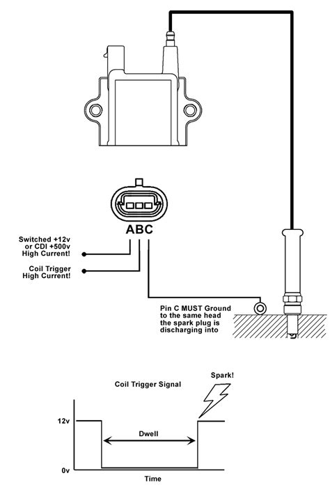 M Pac Wiring Diagram by High Output Inductive Quot Dumb Quot Coil