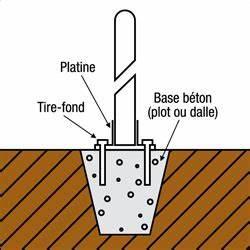 Tire Fond Beton : syst mes de fixation au sol pour plots barri res seton fr ~ Mglfilm.com Idées de Décoration