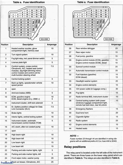 fuse box diagram vauxhall astra mk automotive wiring
