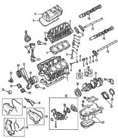 similiar 05 chrysler sebring engine diagram keywords 2001 chrysler sebring engine diagram car interior design