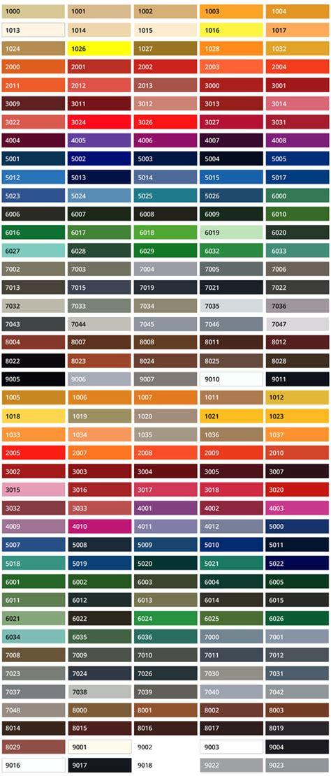 Grüntöne Tabelle Wandfarbe by Ral Farben Mischen Tabelle Farben Mischen Tabelle