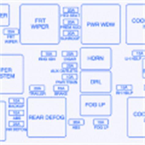 2012 Equinox Fuse Box Diagram by Chevrolet Equinox Suv 2012 Fuse Box Block Circuit Breaker
