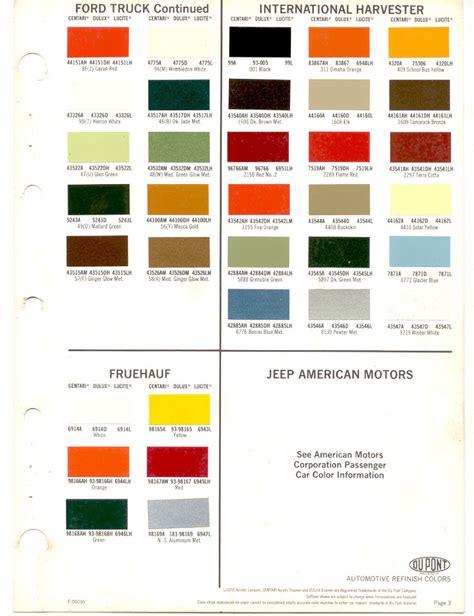 1970 international scout wiring diagram 1970 free engine