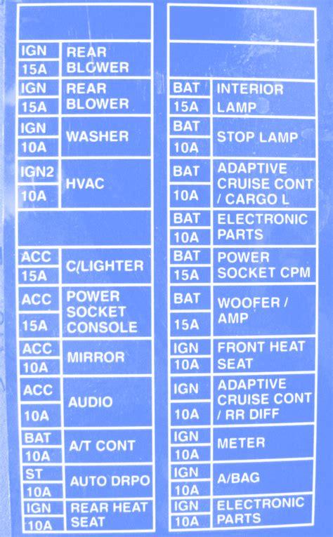 nissan vanette  main fuse boxblock circuit breaker diagram carfusebox