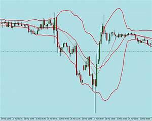 Aktivität Berechnen Beispiel : forex handelszeiten trading fachwissen ~ Themetempest.com Abrechnung