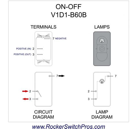 Rocker Switch Off Spst Dep Light