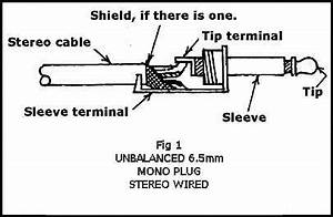 3 5mm stereo audio cable bnc audio cable wiring diagram With 35mm headphone jack schematic diagram and pinout assignment