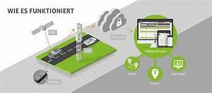 Firmenwagen Berechnen : elektronisches fahrtenbuch mit gps ortung trackjack ~ Themetempest.com Abrechnung