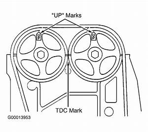 1999 Honda Civic Serpentine Belt Routing And Timing Belt Diagrams