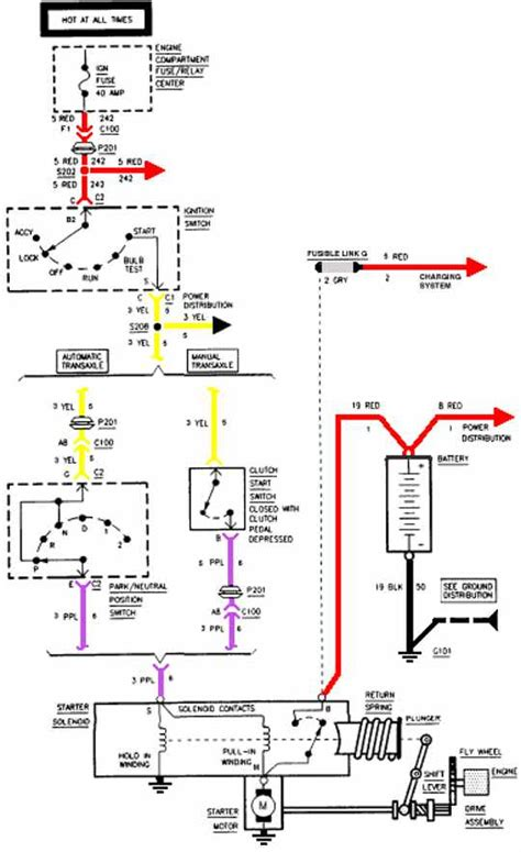 Starting System Wiring Diagram Chevrolet Cavalier